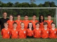Fall 2014 Team Photos